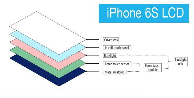 iPhone Wymiana Szybki
