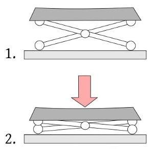 Jak naprawić klawiaturę MacBook
